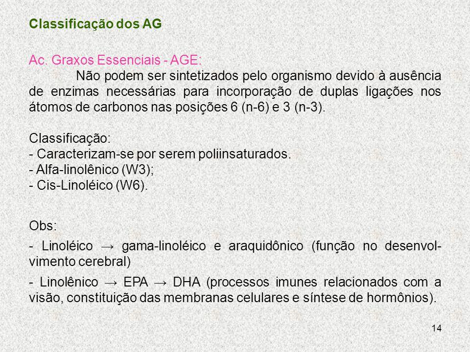 Classificação dos AG Ac. Graxos Essenciais - AGE: