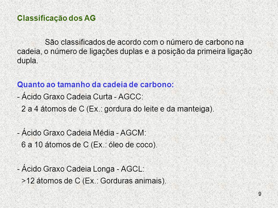 Classificação dos AG