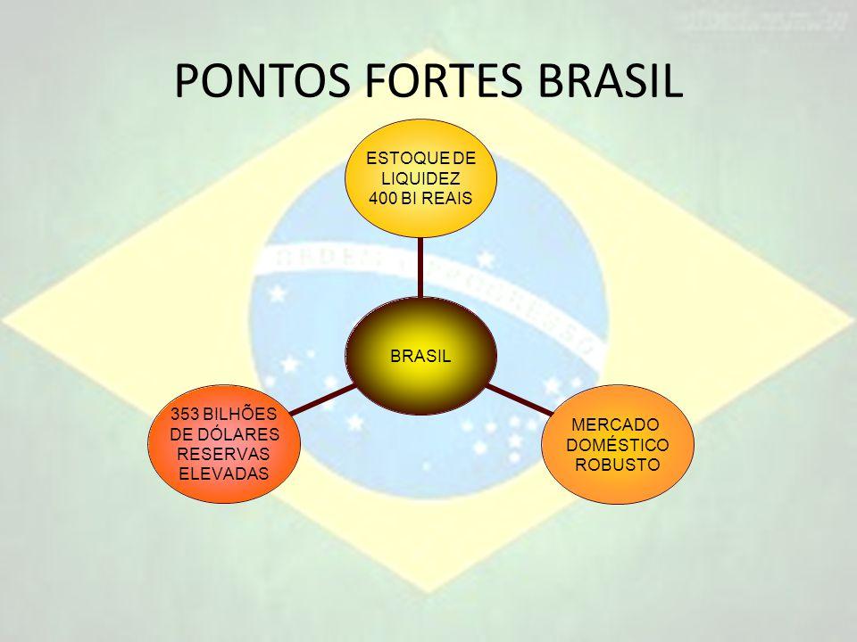 PONTOS FORTES BRASIL