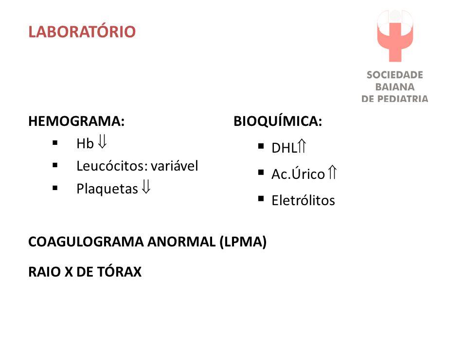 LABORATÓRIO Hemograma: Bioquímica: Hb  DHL Leucócitos: variável