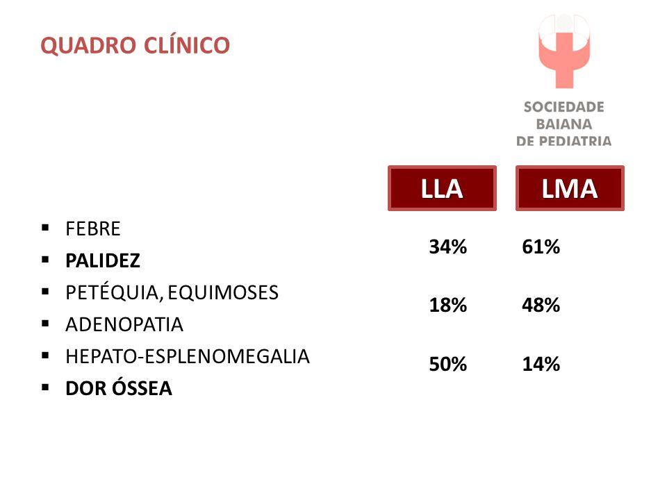 LLA LMA QUADRO CLÍNICO FEBRE PALIDEZ 34% 61% 18% 48% 50% 14%
