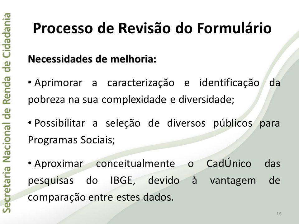 Processo de Revisão do Formulário