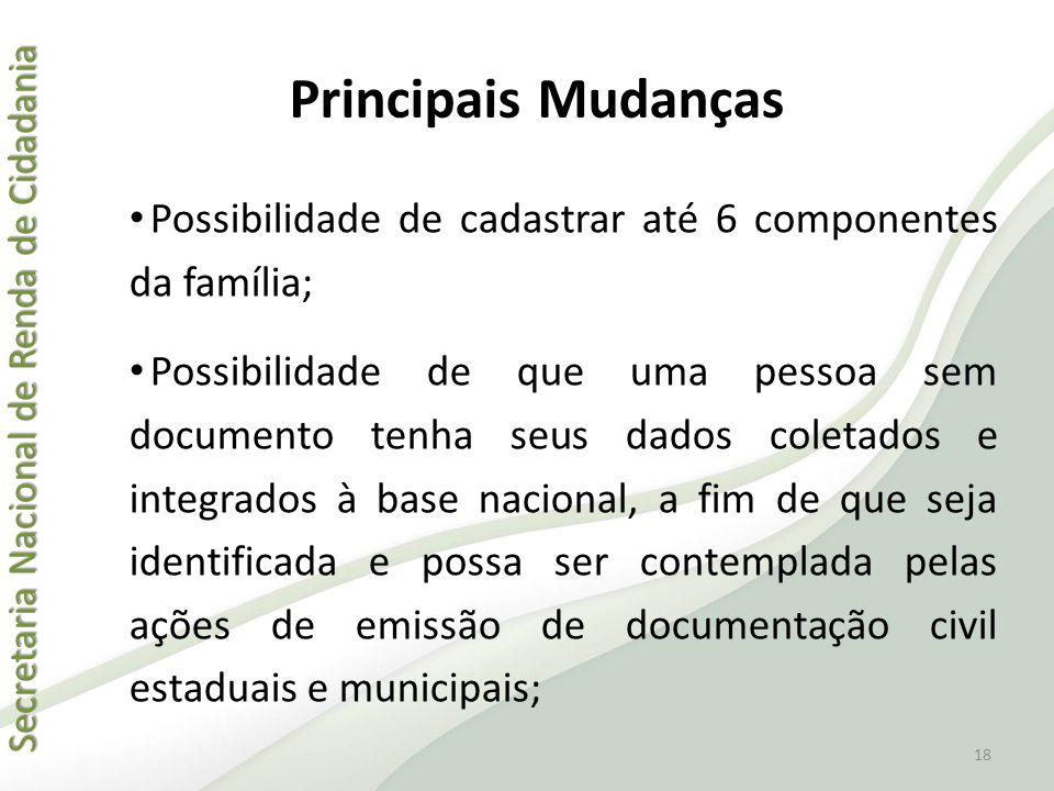Principais Mudanças Possibilidade de cadastrar até 6 componentes da família;
