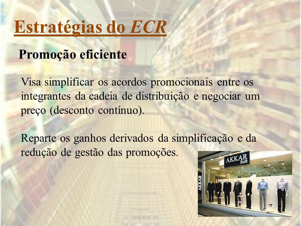 Estratégias do ECR Promoção eficiente