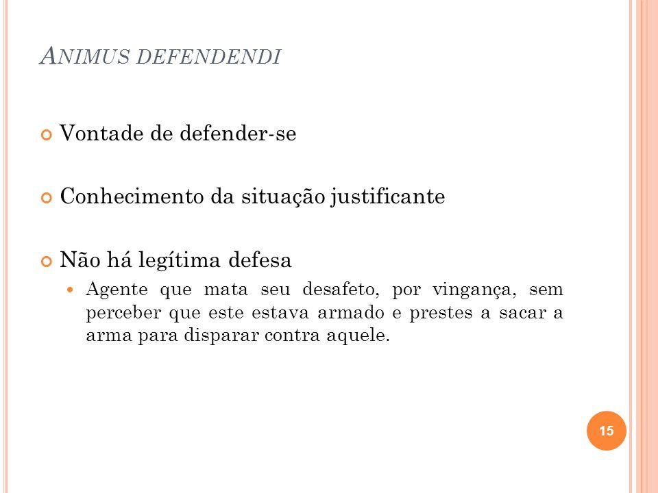 Animus defendendi Vontade de defender-se