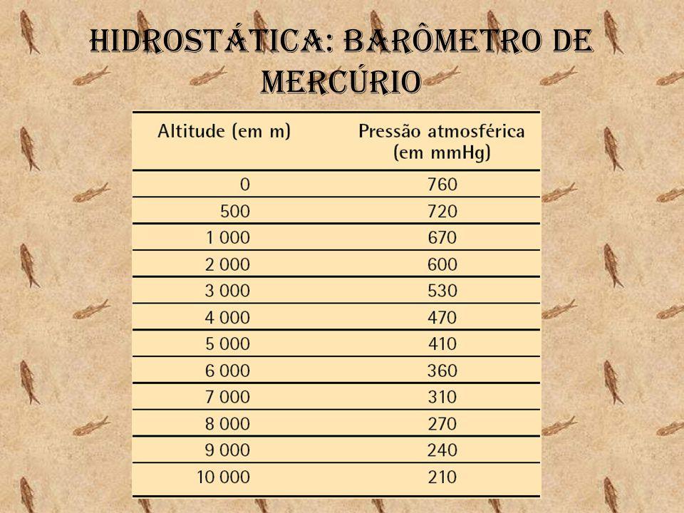 Hidrostática: Barômetro de mercúrio