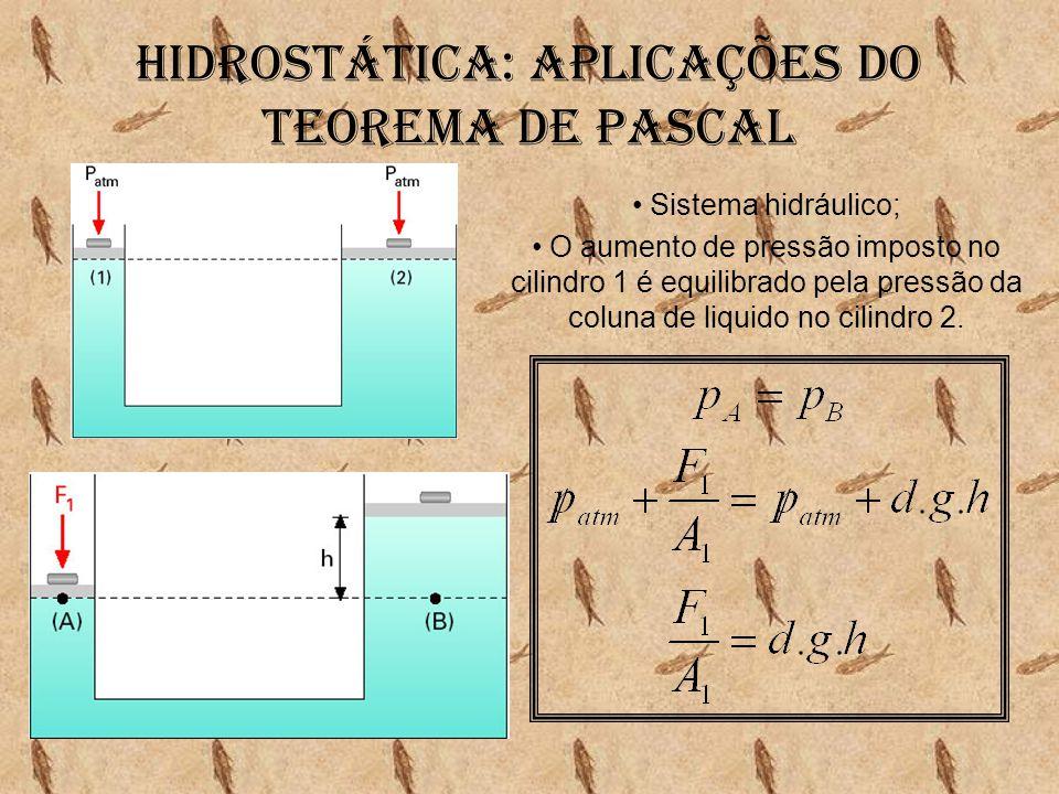Hidrostática: Aplicações do teorema de pascal