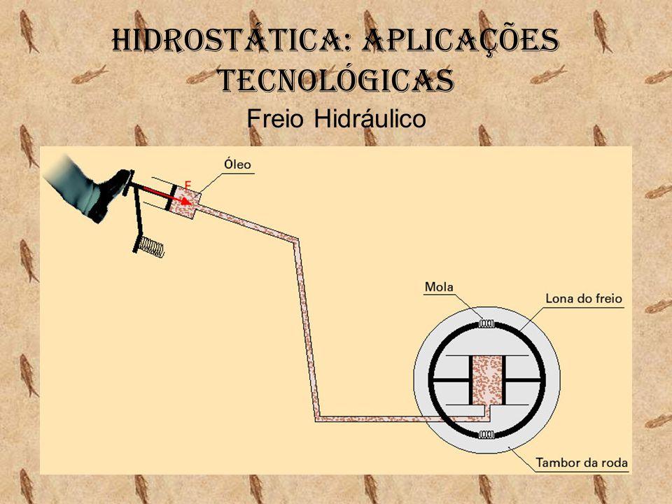 Hidrostática: aplicações tecnológicas
