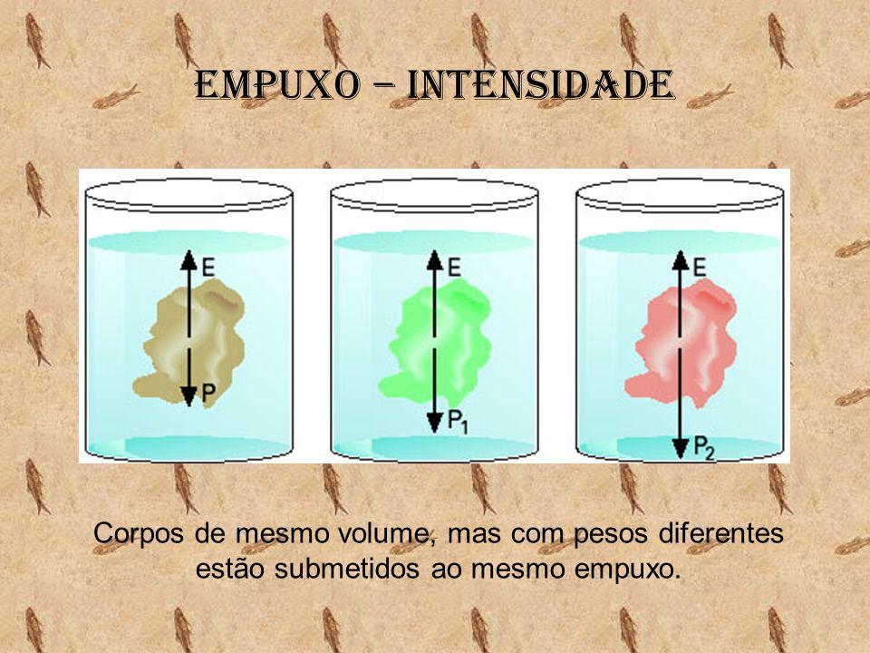 Empuxo – Intensidade Corpos de mesmo volume, mas com pesos diferentes estão submetidos ao mesmo empuxo.