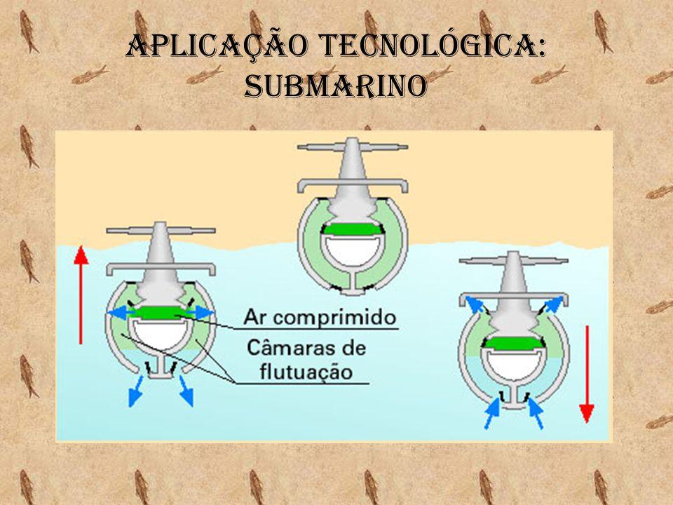 Aplicação tecnológica: Submarino