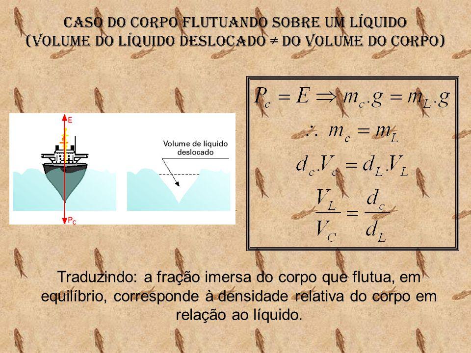 Caso do corpo flutuando sobre um líquido (volume do líquido deslocado ≠ do volume do corpo)