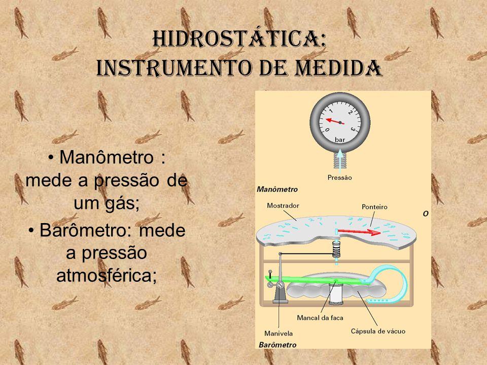 Hidrostática: Instrumento de medida