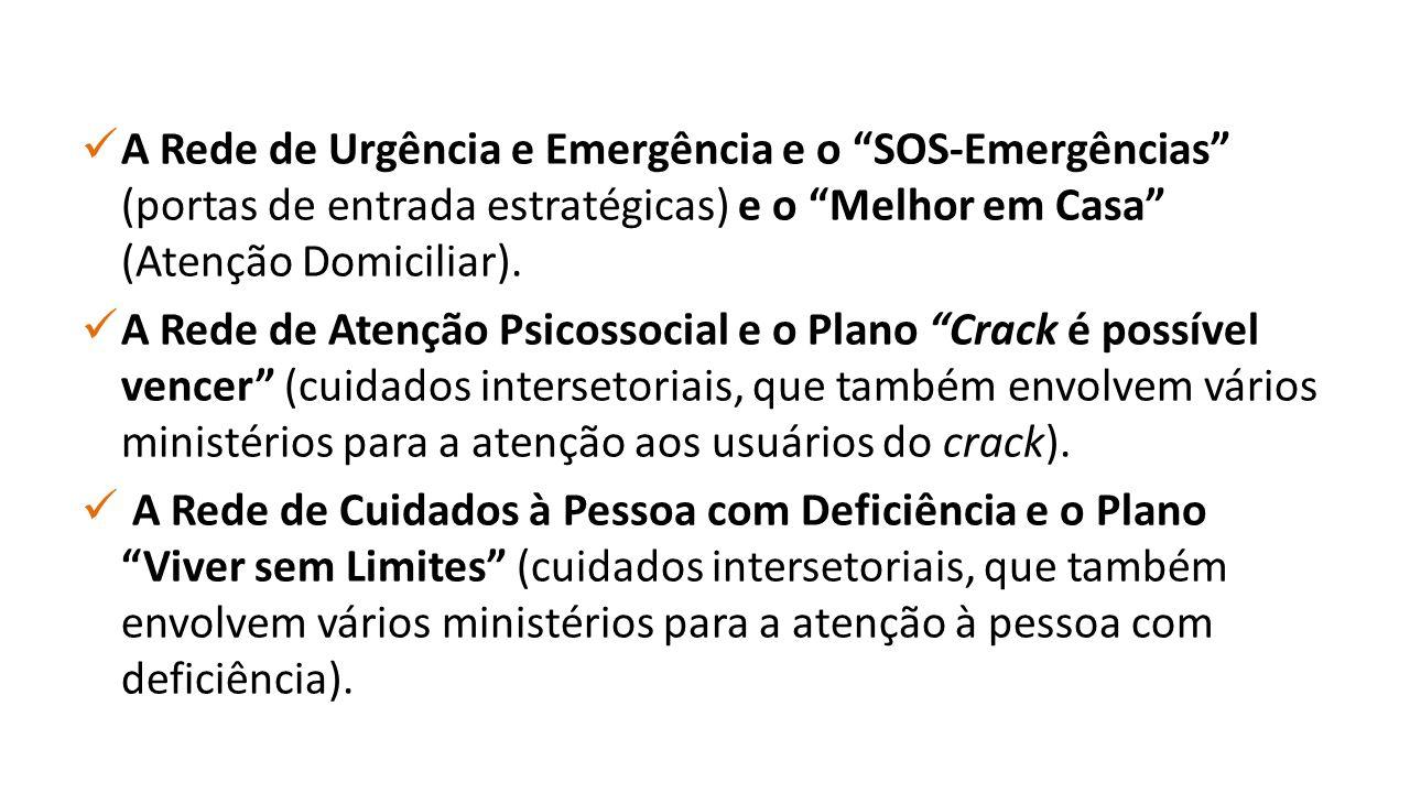 A Rede de Urgência e Emergência e o SOS-Emergências (portas de entrada estratégicas) e o Melhor em Casa (Atenção Domiciliar).