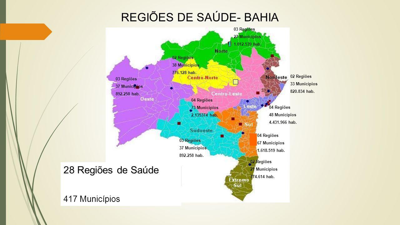 REGIÕES DE SAÚDE- BAHIA