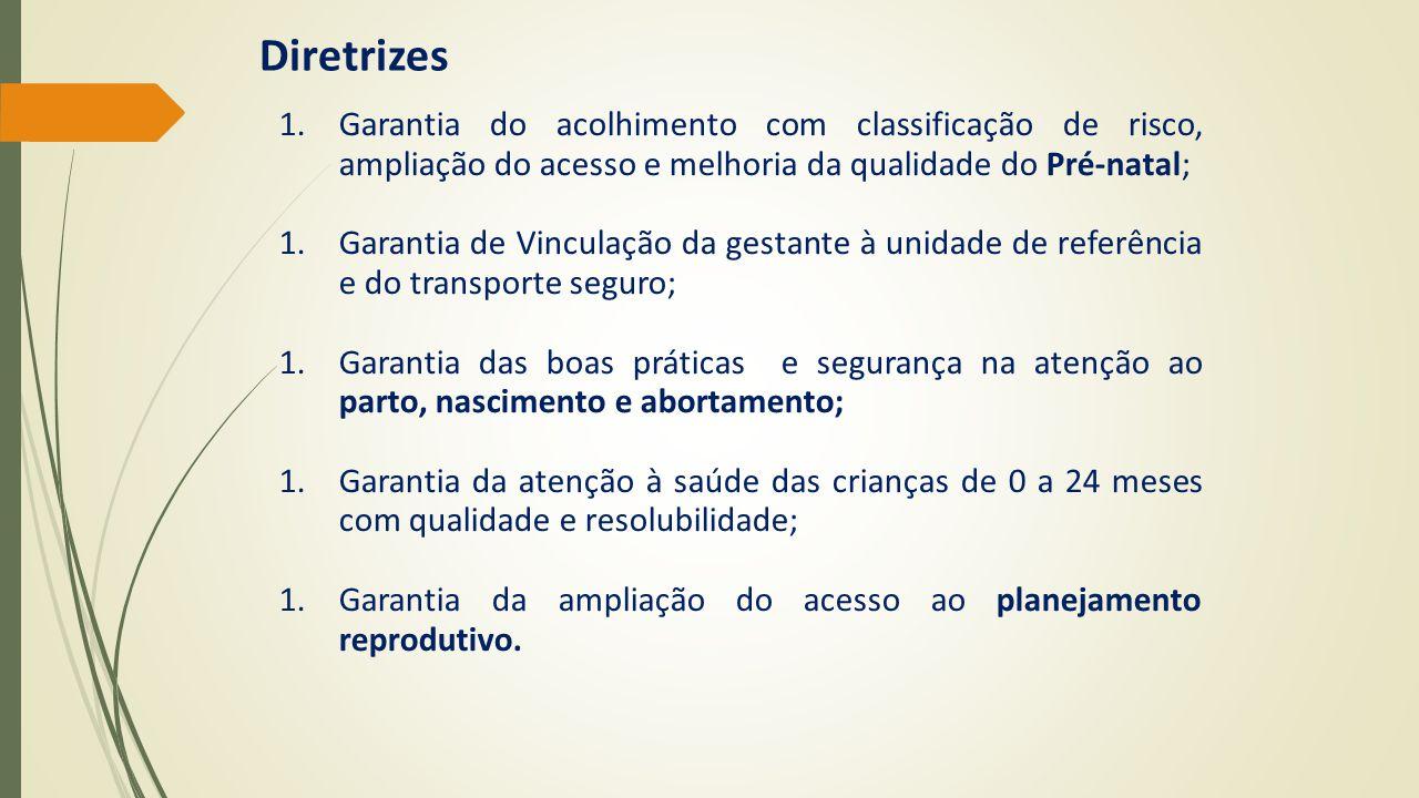 Diretrizes Garantia do acolhimento com classificação de risco, ampliação do acesso e melhoria da qualidade do Pré-natal;