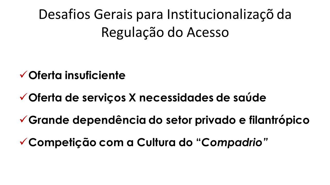 Desafios Gerais para Institucionalizaçõ da Regulação do Acesso