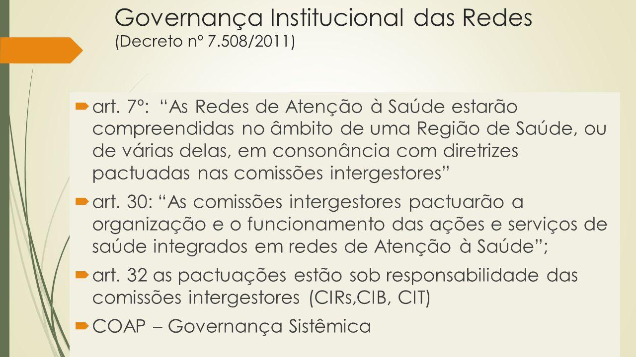 Governança Institucional das Redes (Decreto nº 7.508/2011)