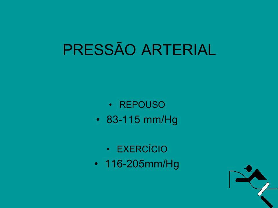 PRESSÃO ARTERIAL REPOUSO 83-115 mm/Hg EXERCÍCIO 116-205mm/Hg