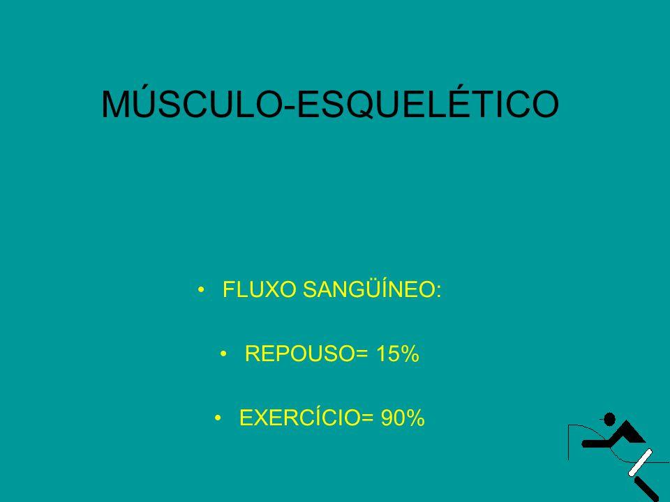 MÚSCULO-ESQUELÉTICO FLUXO SANGÜÍNEO: REPOUSO= 15% EXERCÍCIO= 90%