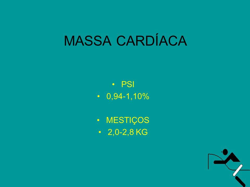 MASSA CARDÍACA PSI 0,94-1,10% MESTIÇOS 2,0-2,8 KG