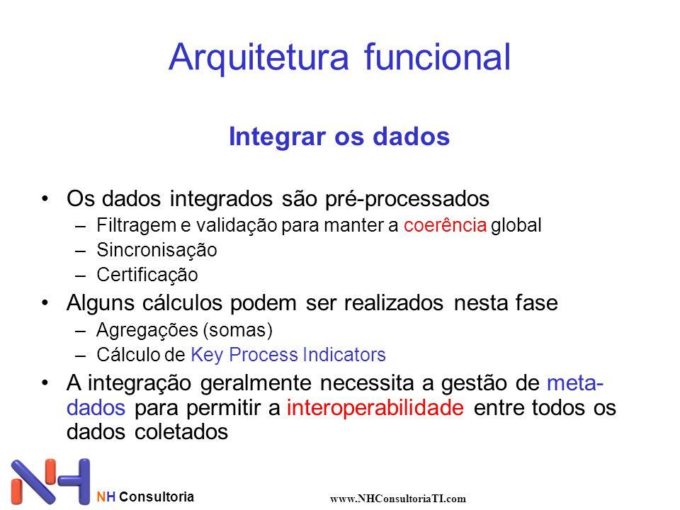 Arquitetura funcional