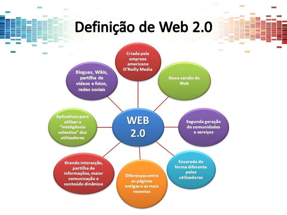 Definição de Web 2.0 Criada pela empresa americana O'Reilly Media