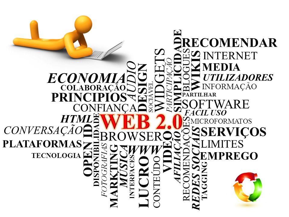 WEB 2.0 WIDGETS ECONOMIA LUCRO RECOMENDAR WIKIS AUDIO DESIGN