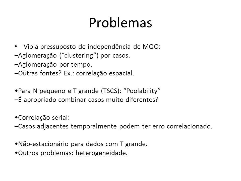 Problemas Viola pressuposto de independência de MQO: