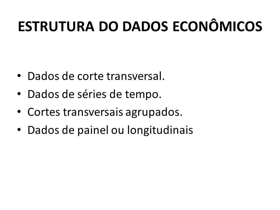 ESTRUTURA DO DADOS ECONÔMICOS