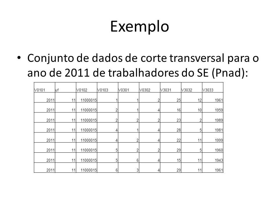 Exemplo Conjunto de dados de corte transversal para o ano de 2011 de trabalhadores do SE (Pnad): V0101.