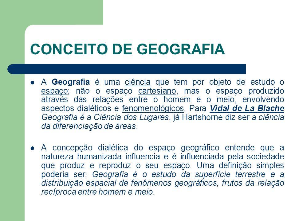CONCEITO DE GEOGRAFIA