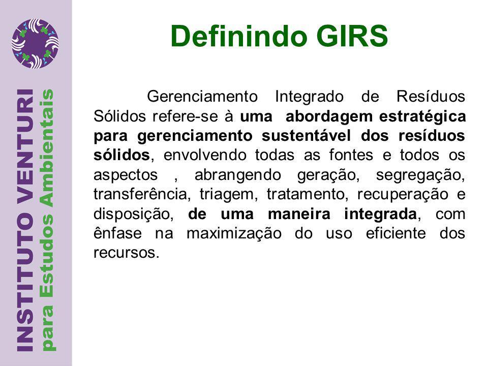 Definindo GIRS