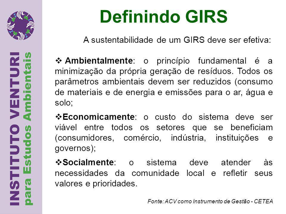 Definindo GIRS A sustentabilidade de um GIRS deve ser efetiva: