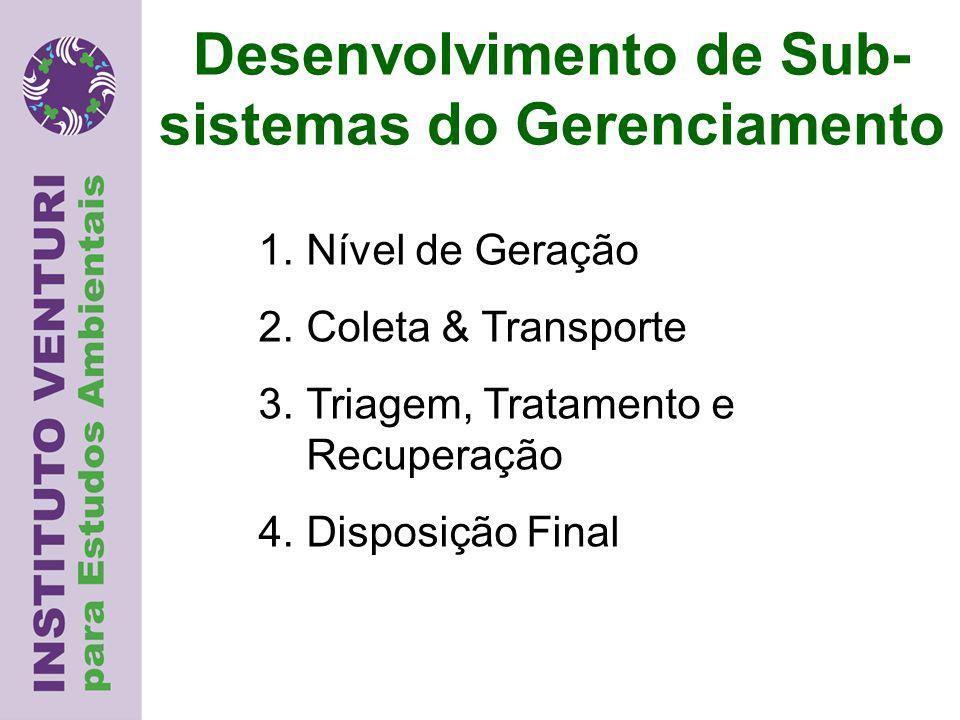 Desenvolvimento de Sub-sistemas do Gerenciamento