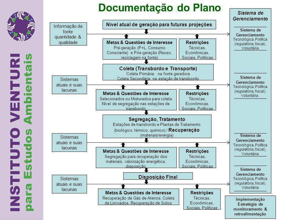 Documentação do Plano Sistema de Gerenciamento