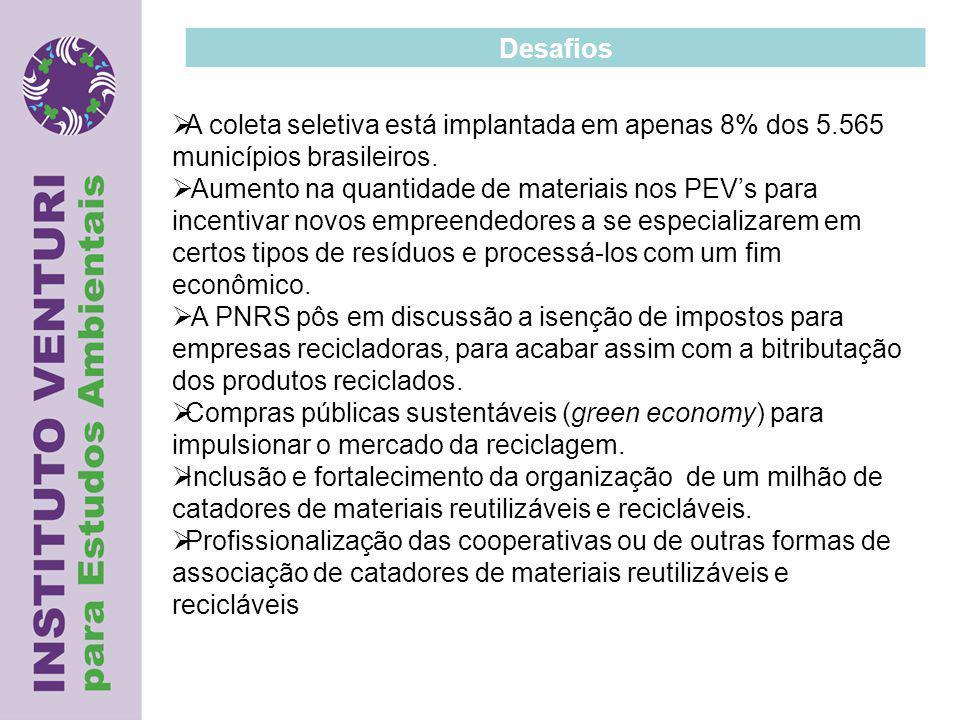 Desafios A coleta seletiva está implantada em apenas 8% dos 5.565 municípios brasileiros.