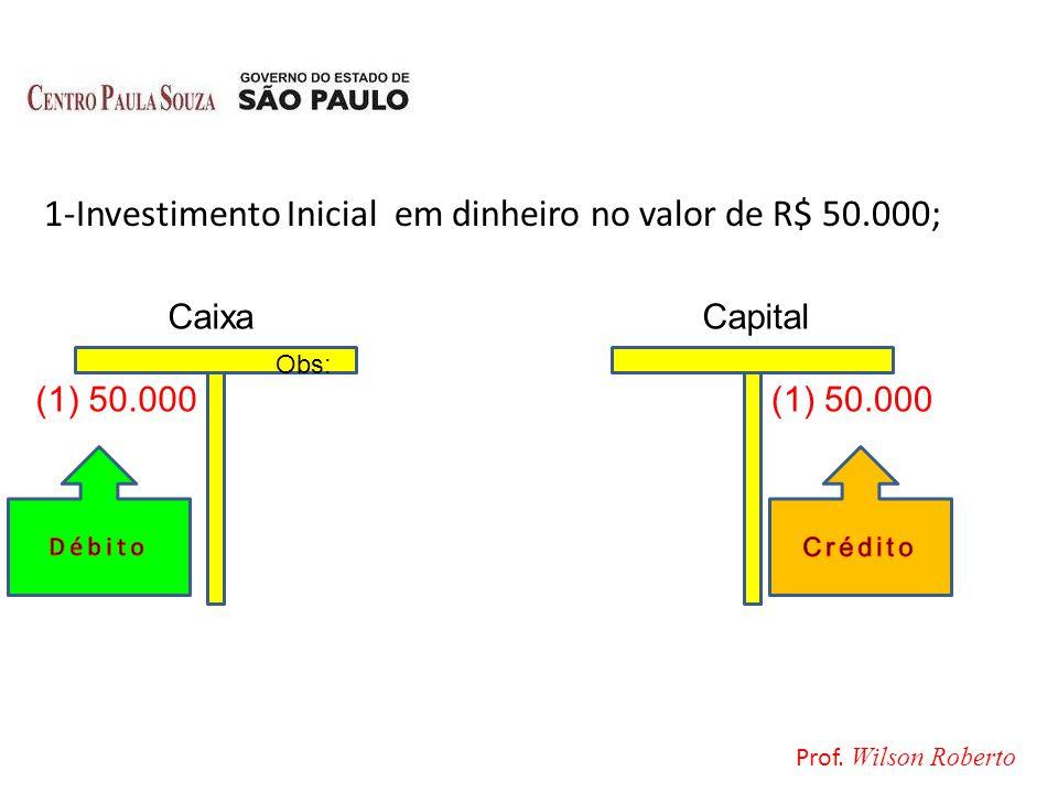 1-Investimento Inicial em dinheiro no valor de R$ 50.000;