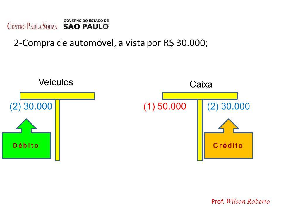 2-Compra de automóvel, a vista por R$ 30.000;