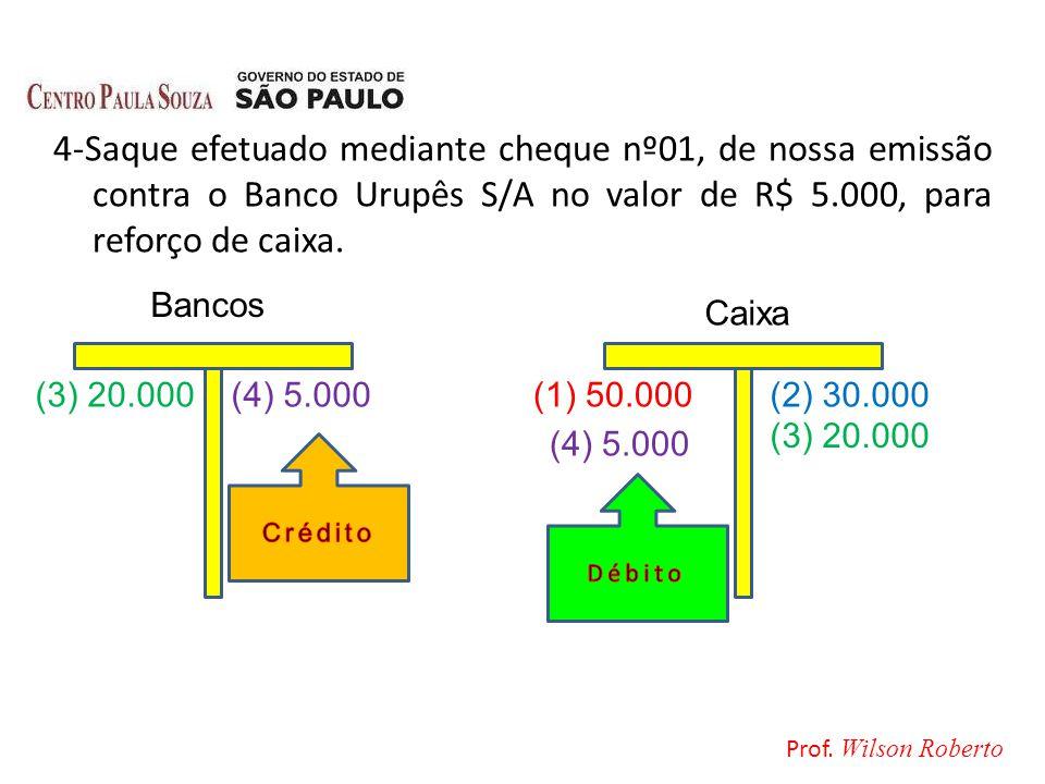4-Saque efetuado mediante cheque nº01, de nossa emissão contra o Banco Urupês S/A no valor de R$ 5.000, para reforço de caixa.