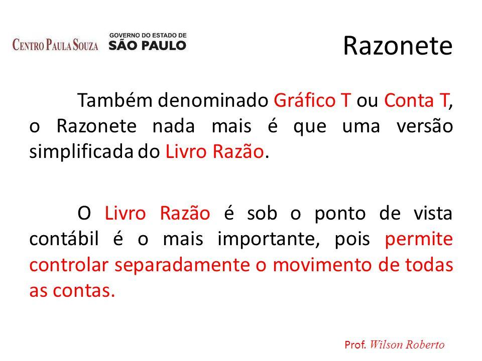 Razonete Também denominado Gráfico T ou Conta T, o Razonete nada mais é que uma versão simplificada do Livro Razão.