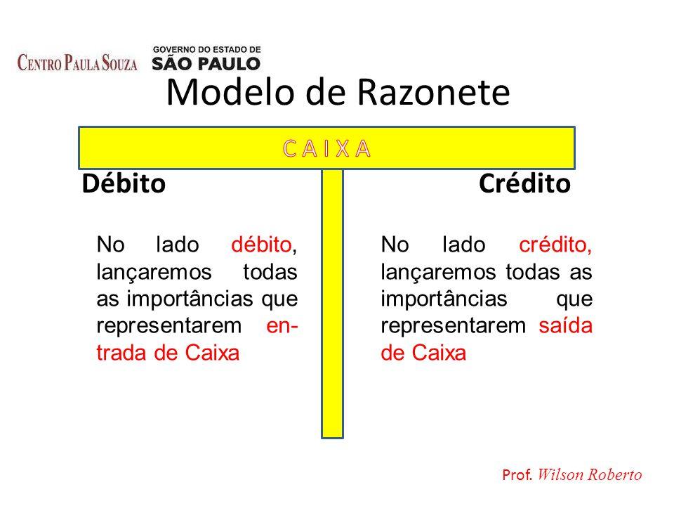 Modelo de Razonete Débito Crédito C A I X A