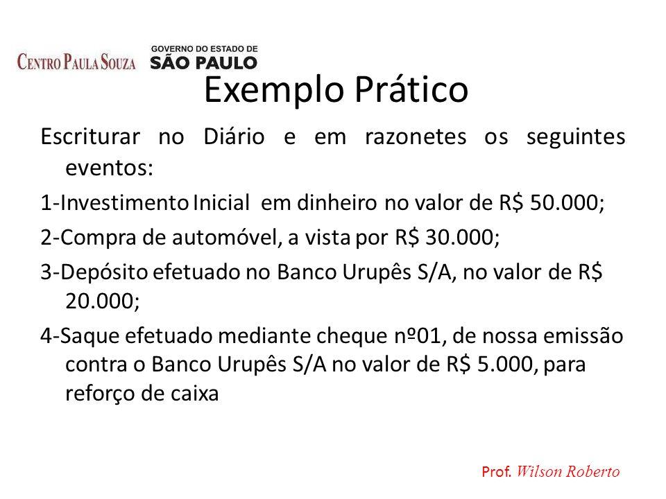Exemplo Prático Escriturar no Diário e em razonetes os seguintes eventos: 1-Investimento Inicial em dinheiro no valor de R$ 50.000;