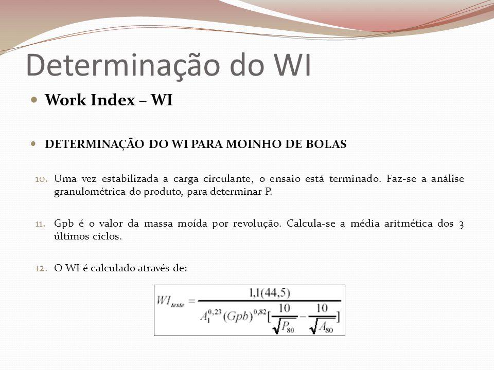 UEMG - UNIVERSIDADE ESTADUAL DE MINAS GERAIS