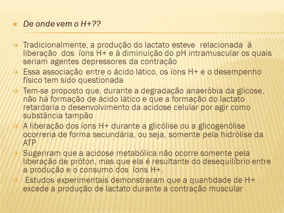 De onde vem o H+
