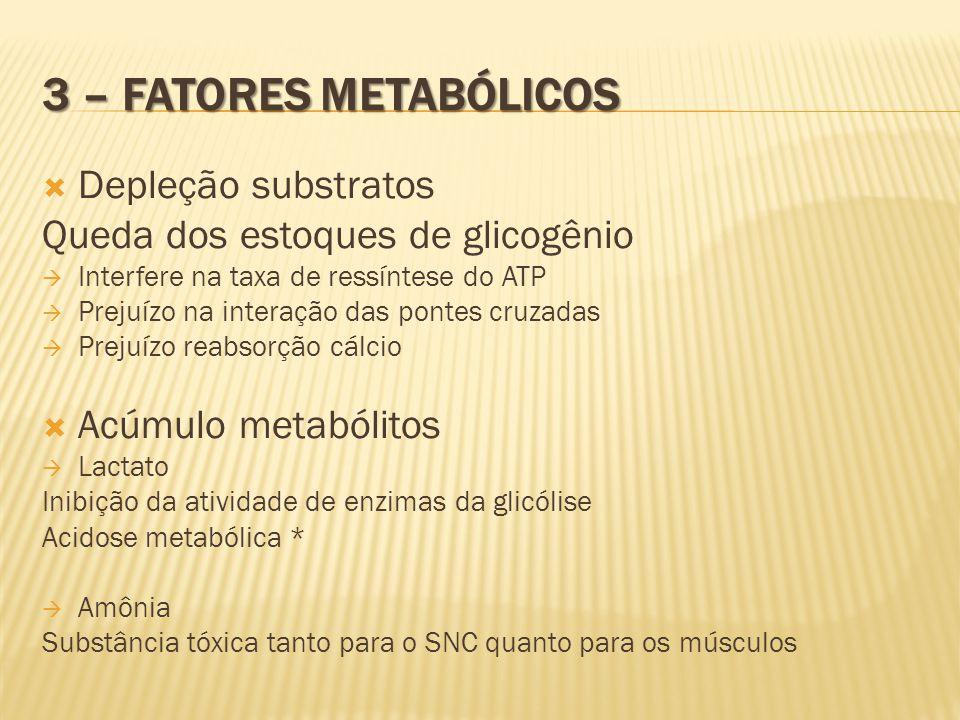 3 – Fatores metabólicos Depleção substratos