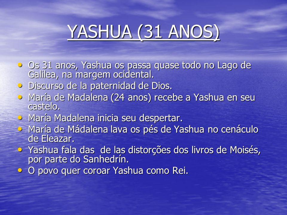 YASHUA (31 ANOS) Os 31 anos, Yashua os passa quase todo no Lago de Galilea, na margem ocidental. Discurso de la paternidad de Dios.