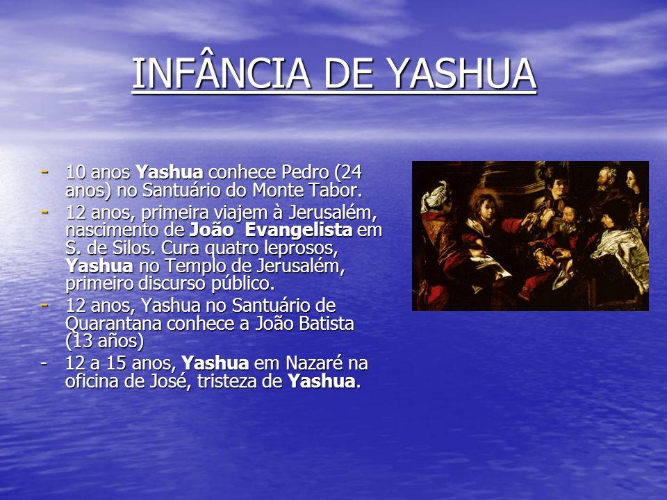 INFÂNCIA DE YASHUA 10 anos Yashua conhece Pedro (24 anos) no Santuário do Monte Tabor.
