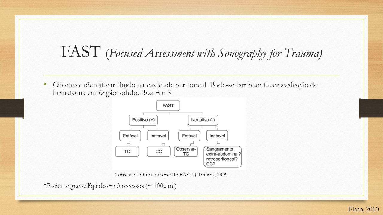 FAST (Focused Assessment with Sonography for Trauma)