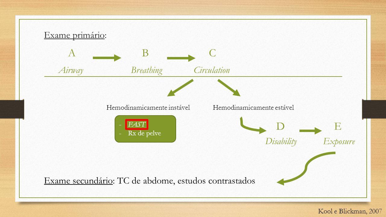 Exame primário: A B C Airway Breathing Circulation Exame secundário: TC de abdome, estudos contrastados