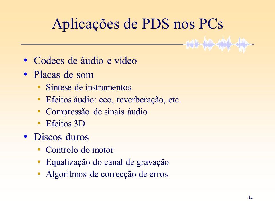 Aplicações de PDS nos PCs